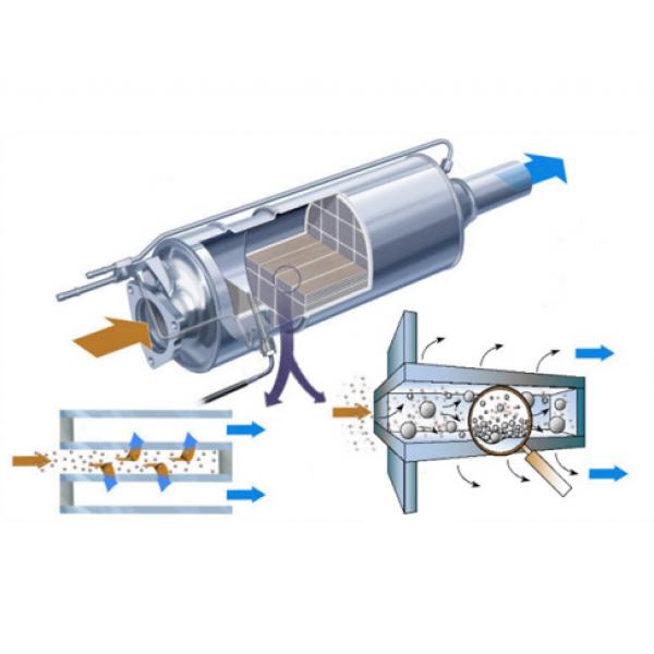 Metabond DPFCC Aditivum do nafty pro regeneraci a čištění filtru pevných částic